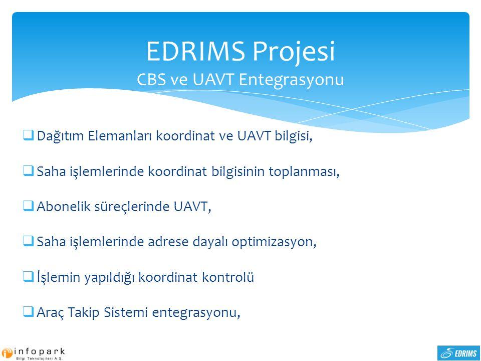 EDRIMS Projesi CBS ve UAVT Entegrasyonu  Dağıtım Elemanları koordinat ve UAVT bilgisi,  Saha işlemlerinde koordinat bilgisinin toplanması,  Aboneli
