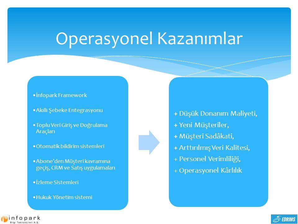 Operasyonel Kazanımlar •İnfopark Framework •Akıllı Şebeke Entegrasyonu •Toplu Veri Giriş ve Doğrulama Araçları •Otomatik bildirim sistemleri •Abone'de