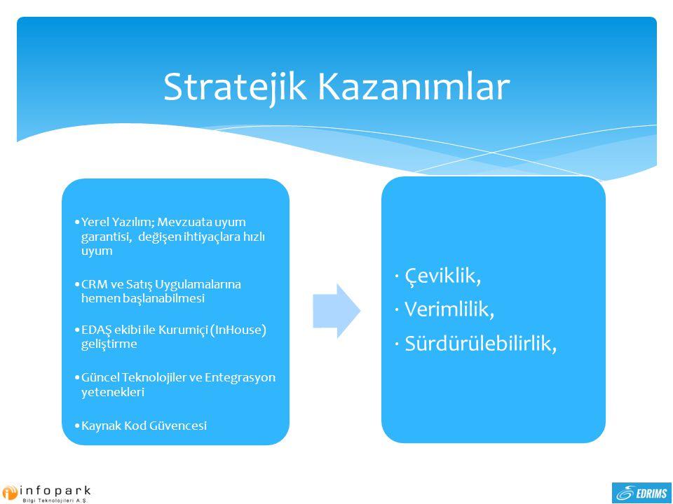 Stratejik Kazanımlar •Yerel Yazılım; Mevzuata uyum garantisi, değişen ihtiyaçlara hızlı uyum •CRM ve Satış Uygulamalarına hemen başlanabilmesi •EDAŞ e