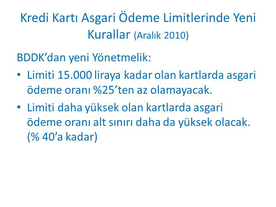 Kredi Kartı Asgari Ödeme Limitlerinde Yeni Kurallar (Aralık 2010) BDDK'dan yeni Yönetmelik: • Limiti 15.000 liraya kadar olan kartlarda asgari ödeme o