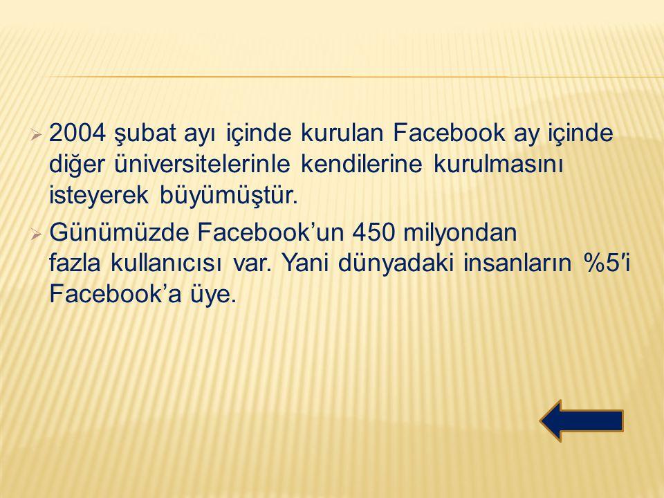  2004 şubat ayı içinde kurulan Facebook ay içinde diğer üniversitelerinle kendilerine kurulmasını isteyerek büyümüştür.  Günümüzde Facebook'un 450 m