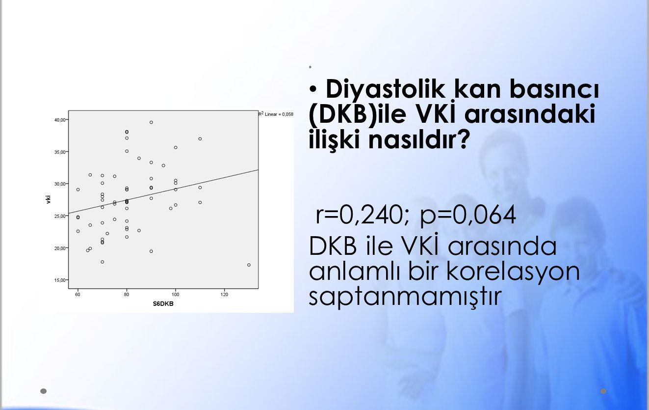 • • Diyastolik kan basıncı (DKB)ile VKİ arasındaki ilişki nasıldır.