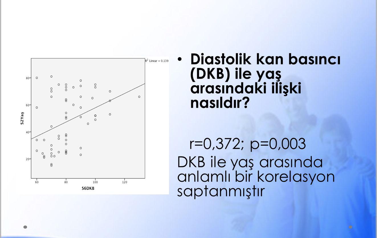 • Diastolik kan basıncı (DKB) ile yaş arasındaki ilişki nasıldır.