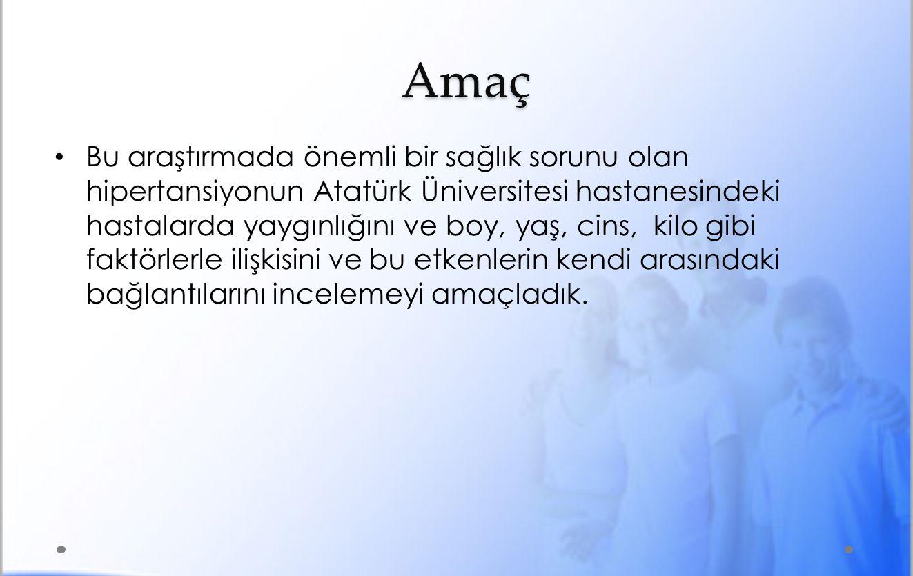 Amaç • Bu araştırmada önemli bir sağlık sorunu olan hipertansiyonun Atatürk Üniversitesi hastanesindeki hastalarda yaygınlığını ve boy, yaş, cins, kilo gibi faktörlerle ilişkisini ve bu etkenlerin kendi arasındaki bağlantılarını incelemeyi amaçladık.