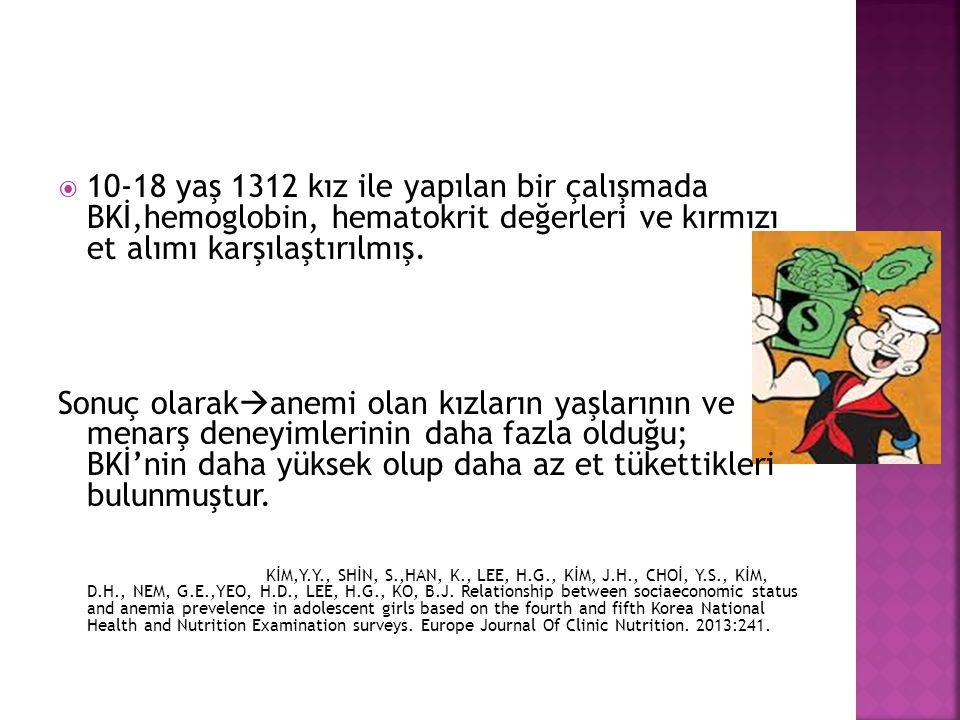  10-18 yaş 1312 kız ile yapılan bir çalışmada BKİ,hemoglobin, hematokrit değerleri ve kırmızı et alımı karşılaştırılmış. Sonuç olarak  anemi olan kı