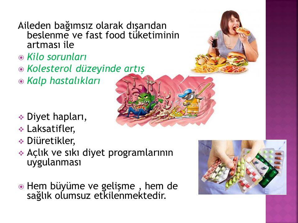 Aileden bağımsız olarak dışarıdan beslenme ve fast food tüketiminin artması ile  Kilo sorunları  Kolesterol düzeyinde artış  Kalp hastalıkları  Di