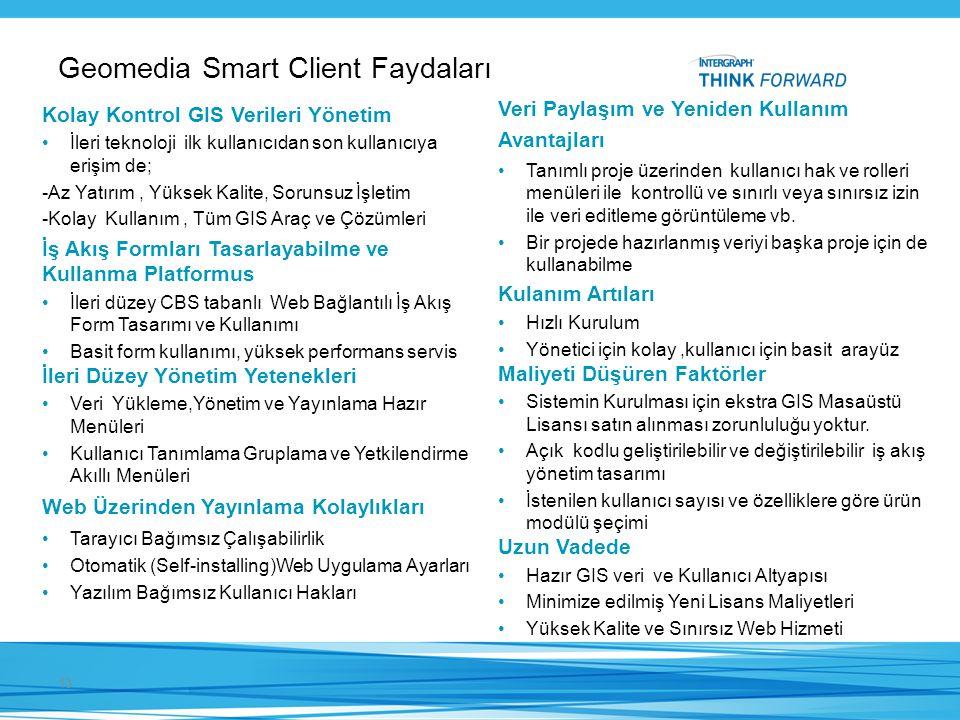 Geomedia Smart Client Faydaları Kolay Kontrol GIS Verileri Yönetim •İleri teknoloji ilk kullanıcıdan son kullanıcıya erişim de; -Az Yatırım, Yüksek Ka