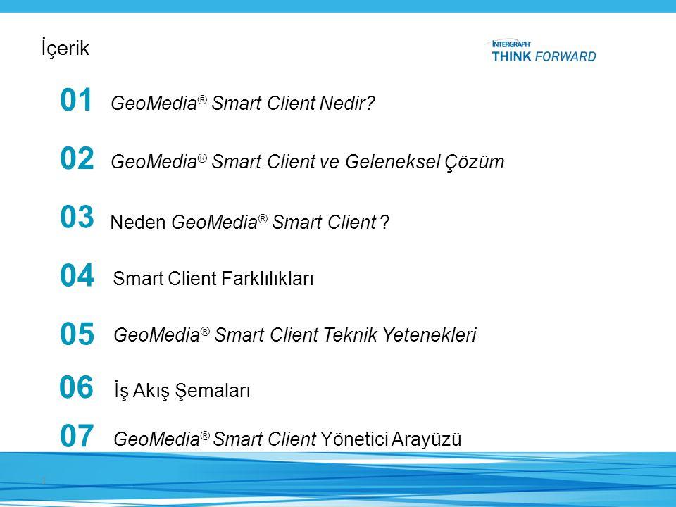 İçerik 3 01 02 03 04 05 06 GeoMedia ® Smart Client ve Geleneksel Çözüm GeoMedia ® Smart Client Nedir? Neden GeoMedia ® Smart Client ? GeoMedia ® Smart