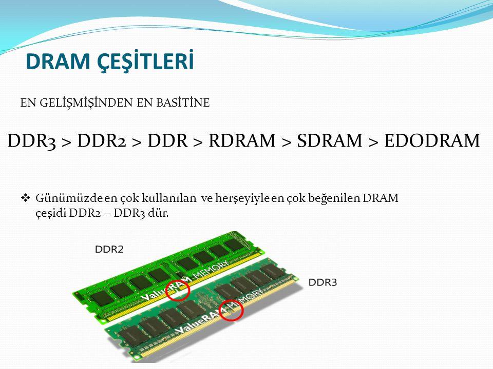 DRAM ÇEŞİTLERİ EN GELİŞMİŞİNDEN EN BASİTİNE DDR3 > DDR2 > DDR > RDRAM > SDRAM > EDODRAM  Günümüzde en çok kullanılan ve herşeyiyle en çok beğenilen D