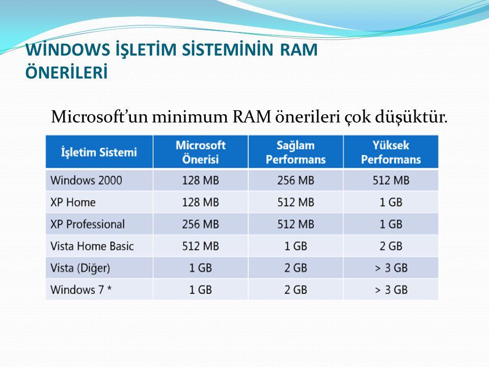 WİNDOWS İŞLETİM SİSTEMİNİN RAM ÖNERİLERİ Microsoft'un minimum RAM önerileri çok düşüktür.
