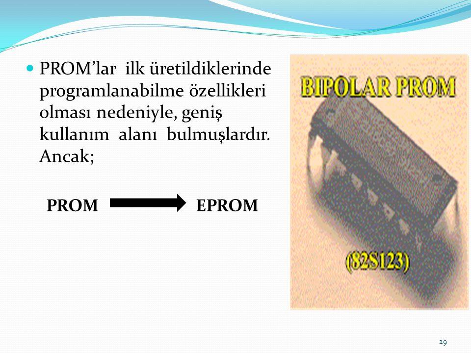  PROM'lar ilk üretildiklerinde programlanabilme özellikleri olması nedeniyle, geniş kullanım alanı bulmuşlardır. Ancak; PROM EPROM 29