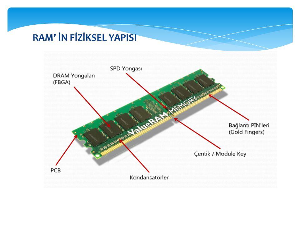 • RAM hesap çizelgesi(excel tablosu) gibi organize edilmiştir.