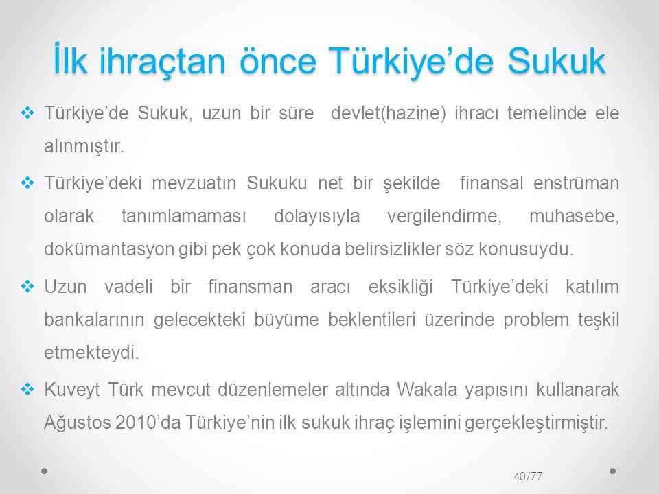 İlk ihraçtan önce Türkiye'de Sukuk  Türkiye'de Sukuk, uzun bir süre devlet(hazine) ihracı temelinde ele alınmıştır.  Türkiye'deki mevzuatın Sukuku n