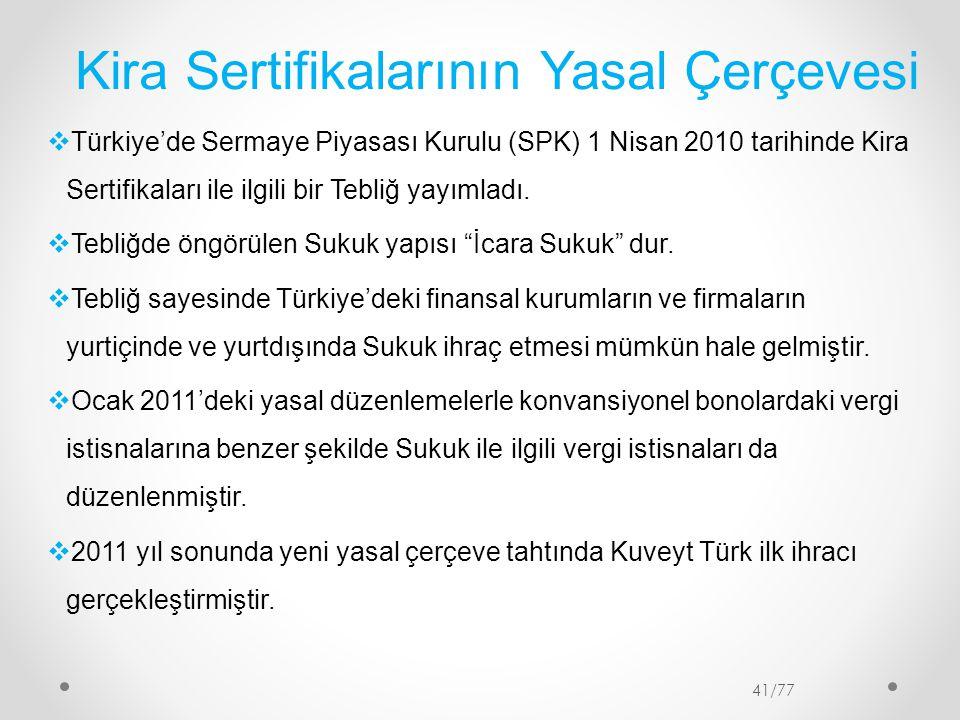 Kira Sertifikalarının Yasal Çerçevesi  Türkiye'de Sermaye Piyasası Kurulu (SPK) 1 Nisan 2010 tarihinde Kira Sertifikaları ile ilgili bir Tebliğ yayım