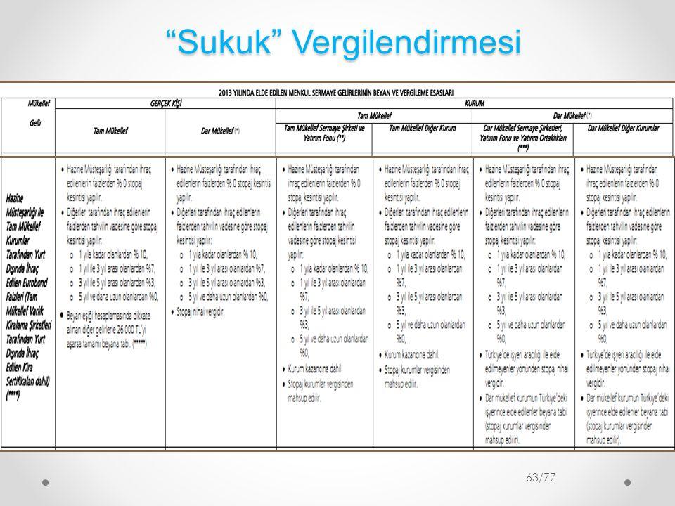 """""""Sukuk"""" Vergilendirmesi 63/77"""