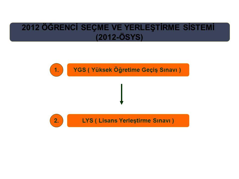 YGS ( Yüksek Öğretime Geçiş Sınavı ) LYS ( Lisans Yerleştirme Sınavı ) 2012 ÖĞRENCİ SEÇME VE YERLEŞTİRME SİSTEMİ (2012-ÖSYS) 1.