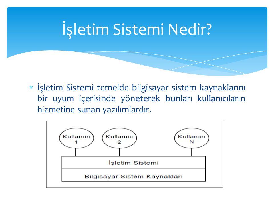  İşletim Sistemi temelde bilgisayar sistem kaynaklarını bir uyum içerisinde yöneterek bunları kullanıcıların hizmetine sunan yazılımlardır. İşletim S