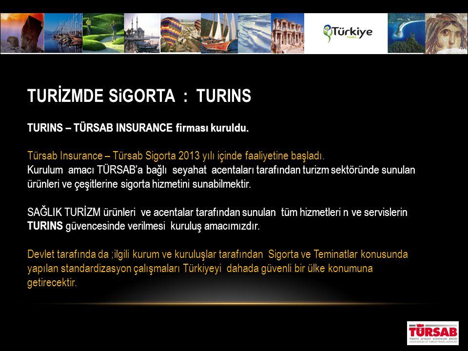 TURİZMDE SiGORTA : TURINS TURINS – TÜRSAB INSURANCE firması kuruldu. Türsab Insurance – Türsab Sigorta 2013 yılı içinde faaliyetine başladı. Kurulum a