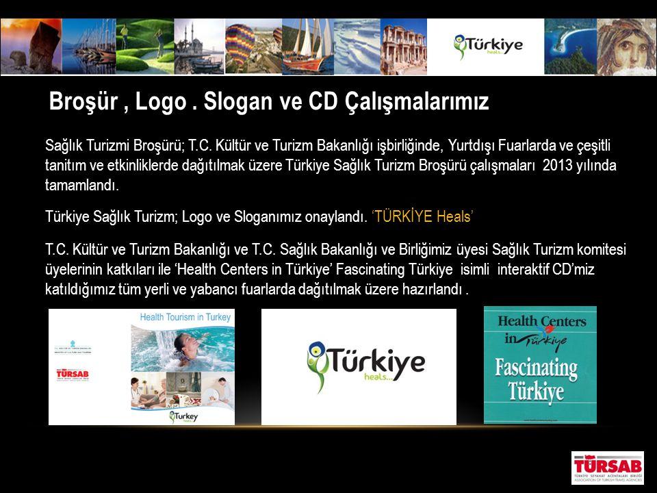 Broşür, Logo. Slogan ve CD Çalışmalarımız Sağlık Turizmi Broşürü; T.C. Kültür ve Turizm Bakanlığı işbirliğinde, Yurtdışı Fuarlarda ve çeşitli tanitım