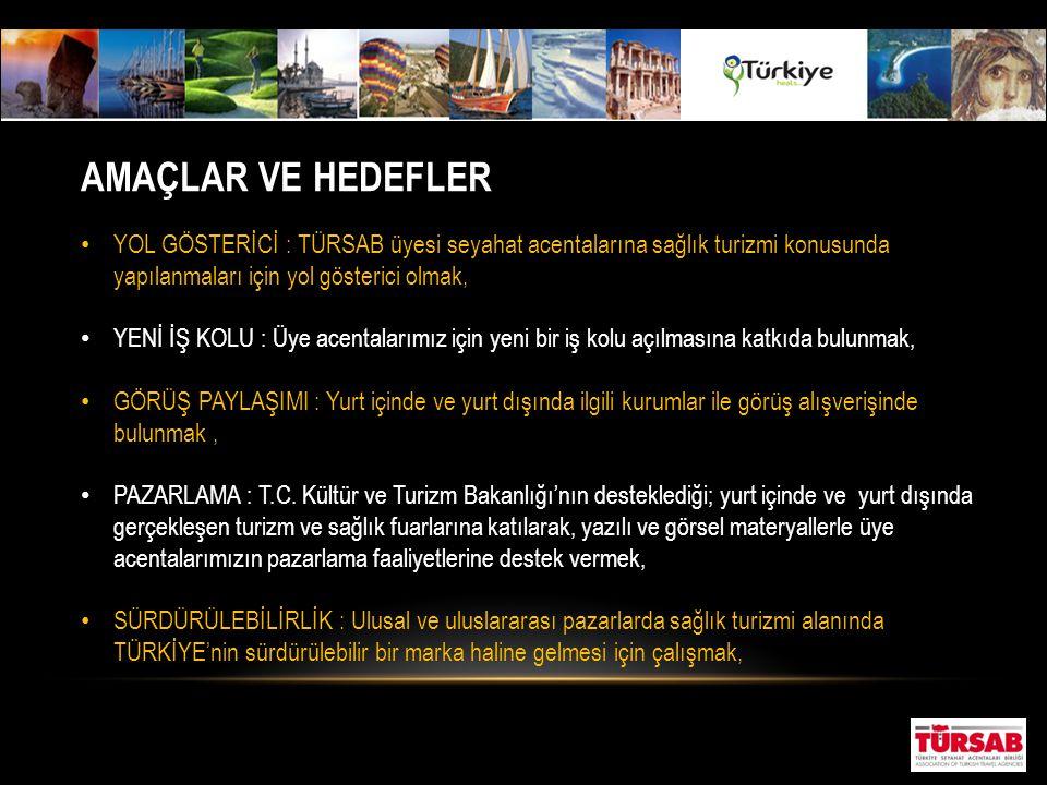 AMAÇLAR VE HEDEFLER AMAÇLAR VE HEDEFLER • YOL GÖSTERİCİ : TÜRSAB üyesi seyahat acentalarına sağlık turizmi konusunda yapılanmaları için yol gösterici