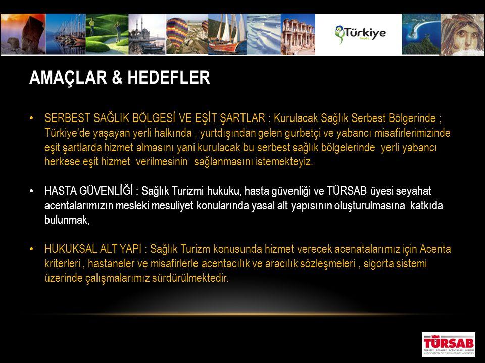 AMAÇLAR & HEDEFLER • SERBEST SAĞLIK BÖLGESİ VE EŞİT ŞARTLAR : Kurulacak Sağlık Serbest Bölgerinde ; Türkiye'de yaşayan yerli halkında, yurtdışından ge
