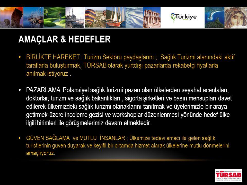 AMAÇLAR & HEDEFLER • BİRLİKTE HAREKET : Turizm Sektörü paydaşlarını ; Sağlık Turizmi alanındaki aktif taraflarla buluşturmak, TÜRSAB olarak yurtdışı p