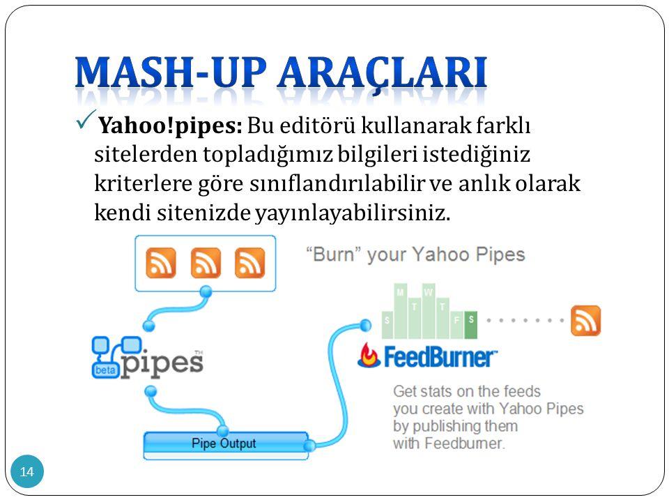 14  Yahoo!pipes: Bu editörü kullanarak farklı sitelerden topladığımız bilgileri istediğiniz kriterlere göre sınıflandırılabilir ve anlık olarak kendi sitenizde yayınlayabilirsiniz.