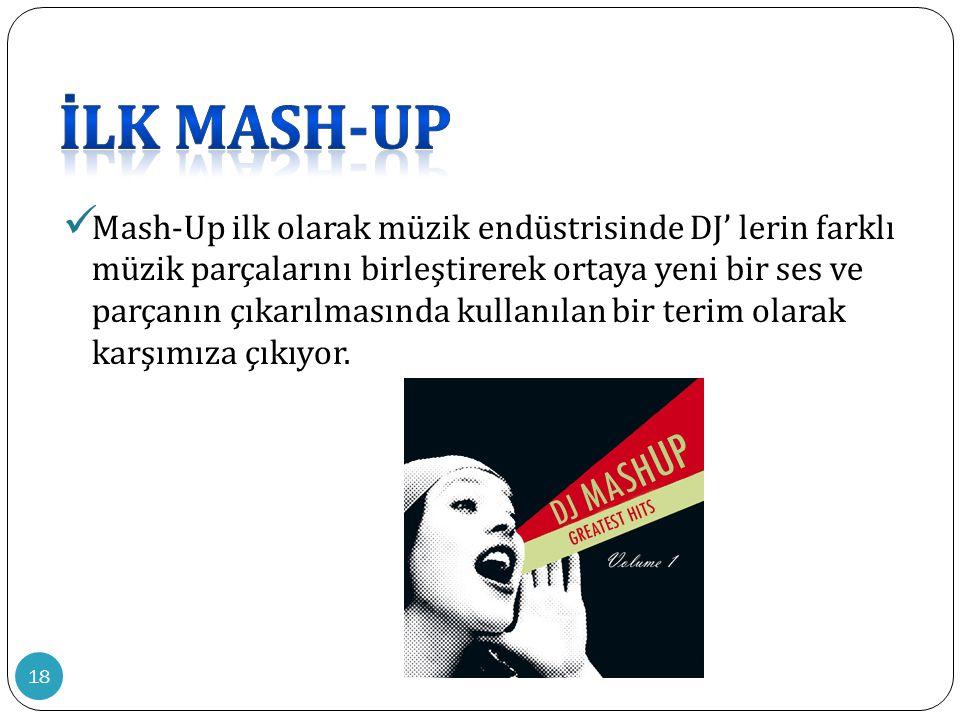 18  Mash-Up ilk olarak müzik endüstrisinde DJ' lerin farklı müzik parçalarını birleştirerek ortaya yeni bir ses ve parçanın çıkarılmasında kullanılan bir terim olarak karşımıza çıkıyor.