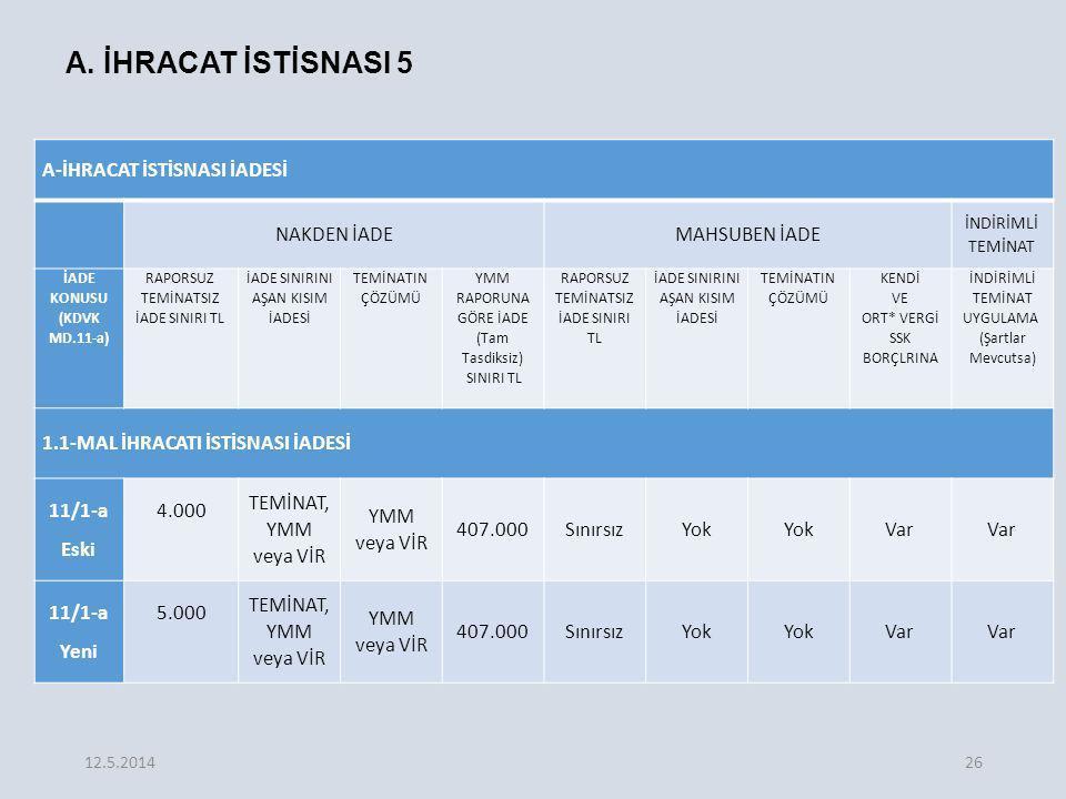 A. İHRACAT İSTİSNASI 5 12.5.201426 A-İHRACAT İSTİSNASI İADESİ NAKDEN İADEMAHSUBEN İADE İNDİRİMLİ TEMİNAT İADE KONUSU (KDVK MD.11-a) RAPORSUZ TEMİNATSI