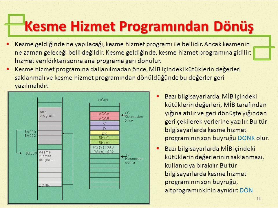 Kesme Hizmet Programından Dönüş 10  Bazı bilgisayarlarda, MİB içindeki kütüklerin değerleri, MİB tarafından yığına atılır ve geri dönüşte yığından geri çekilerek yerlerine yazılır.
