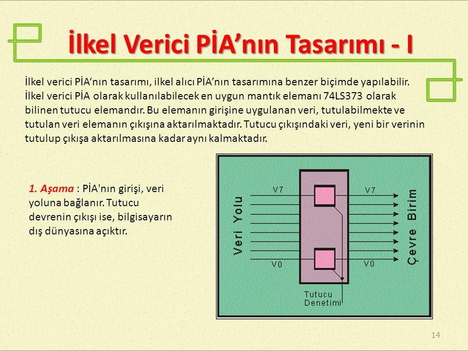 İlkel Verici PİA'nın Tasarımı - I 14 İlkel verici PİA'nın tasarımı, ilkel alıcı PİA'nın tasarımına benzer biçimde yapılabilir.