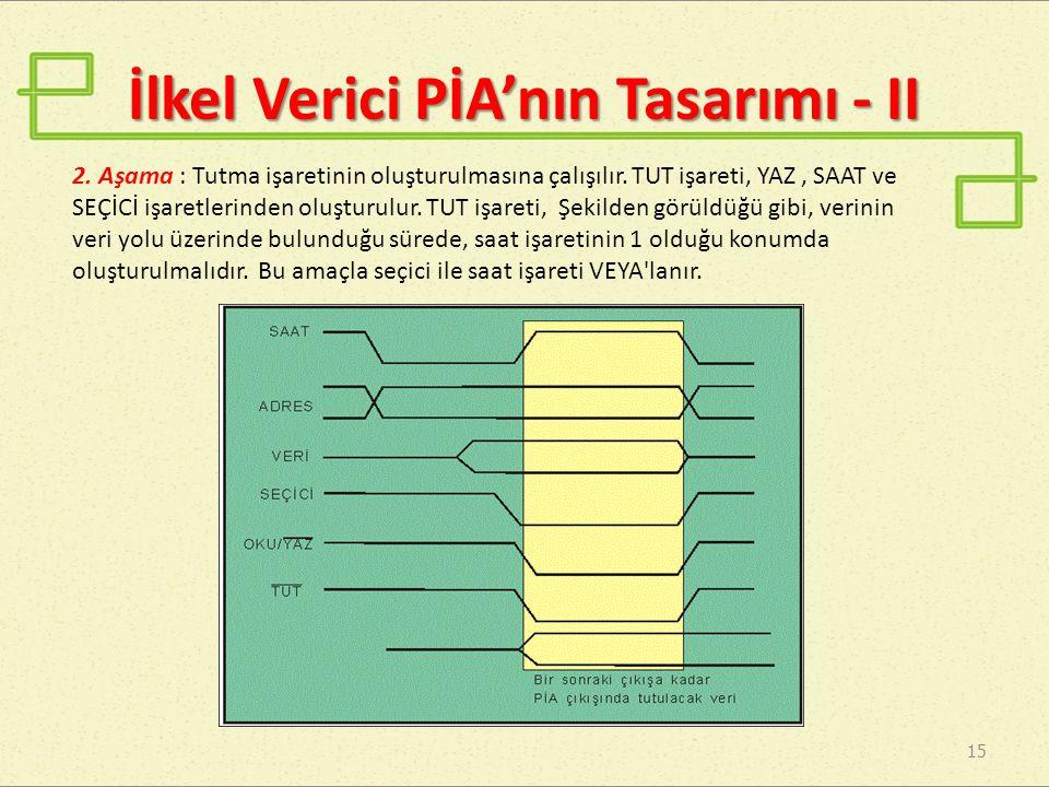 İlkel Verici PİA'nın Tasarımı - II 15 2.Aşama : Tutma işaretinin oluşturulmasına çalışılır.