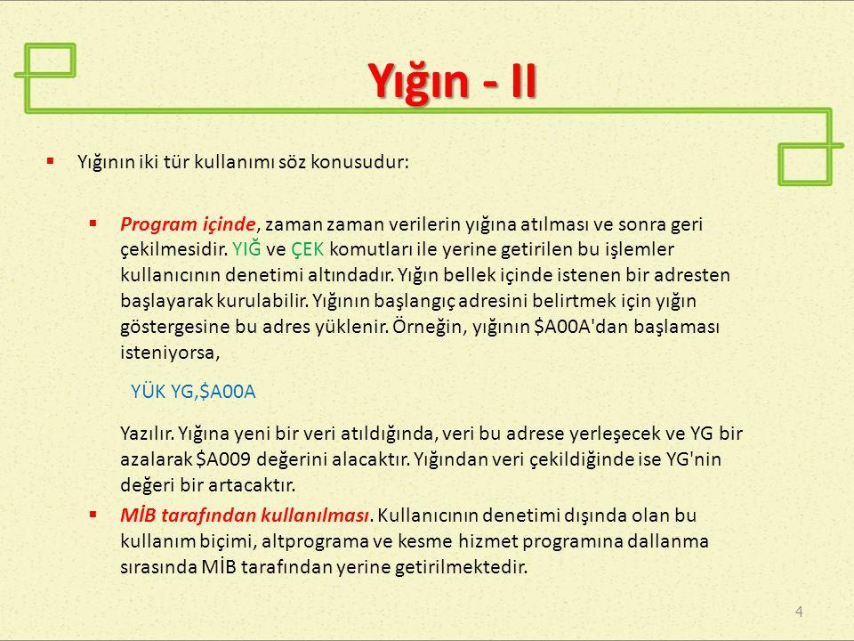 Altprogram 5  Program içinde tekrarlanma eğilimi gösteren program parçalarını tekrarlama yerine, bu kısımlar altprogram haline dönüştürülür.
