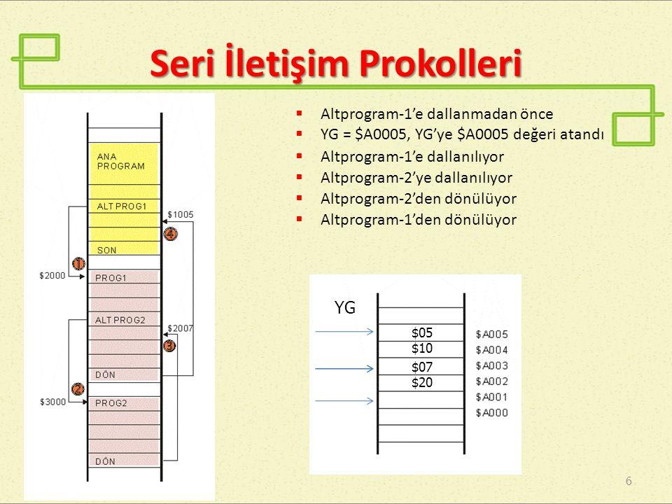 Seri İletişim Prokolleri 6 YG  Altprogram-1'e dallanmadan önce  YG = $A0005, YG'ye $A0005 değeri atandı  Altprogram-1'e dallanılıyor $05 $10  Altprogram-2'ye dallanılıyor $07 $20  Altprogram-2'den dönülüyor  Altprogram-1'den dönülüyor