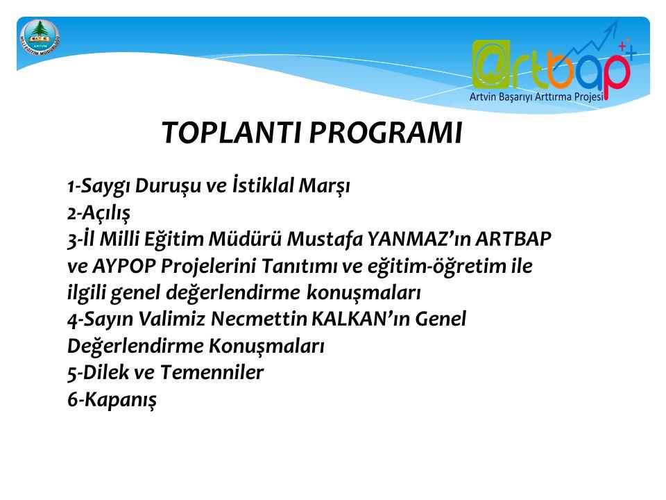 TOPLANTI PROGRAMI 1-Saygı Duruşu ve İstiklal Marşı 2-Açılış 3-İl Milli Eğitim Müdürü Mustafa YANMAZ'ın ARTBAP ve AYPOP Projelerini Tanıtımı ve eğitim-