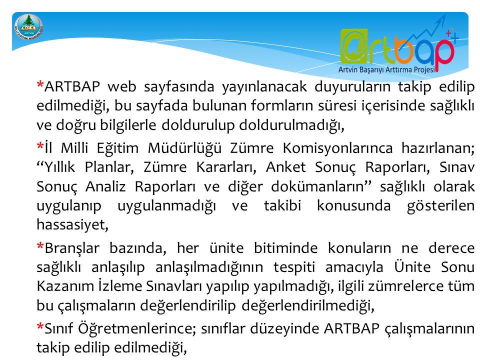  *ARTBAP web sayfasında yayınlanacak duyuruların takip edilip edilmediği, bu sayfada bulunan formların süresi içerisinde sağlıklı ve doğru bilgilerle