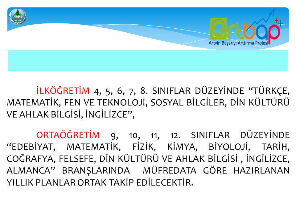 """İLKÖĞRETİM 4, 5, 6, 7, 8. SINIFLAR DÜZEYİNDE """"TÜRKÇE, MATEMATİK, FEN VE TEKNOLOJİ, SOSYAL BİLGİLER, DİN KÜLTÜRÜ VE AHLAK BİLGİSİ, İNGİLİZCE"""", ORTAÖĞRE"""