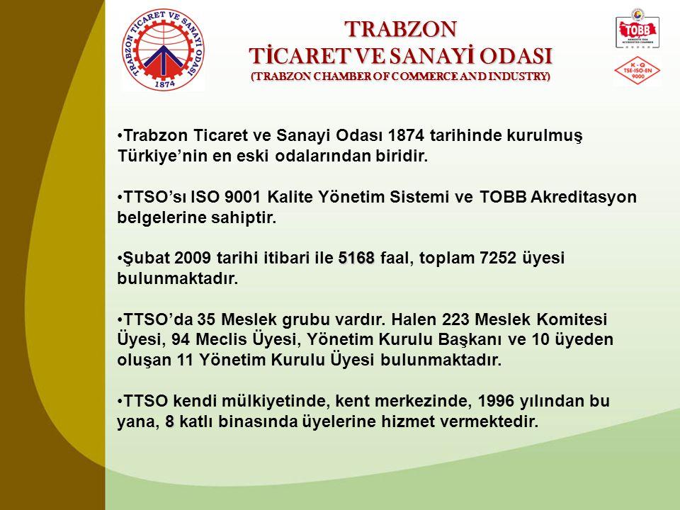 TRABZON T İ CARET VE SANAY İ ODASI (TRABZON CHAMBER OF COMMERCE AND INDUSTRY) •Trabzon Ticaret ve Sanayi Odası 1874 tarihinde kurulmuş Türkiye'nin en