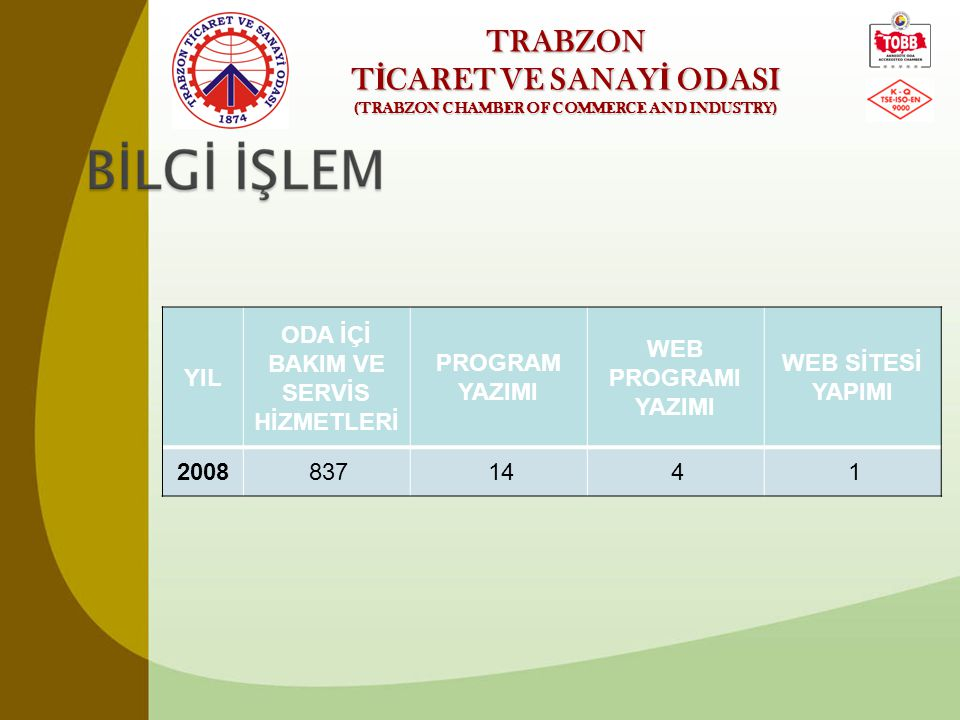 TRABZON T İ CARET VE SANAY İ ODASI (TRABZON CHAMBER OF COMMERCE AND INDUSTRY) YIL ODA İÇİ BAKIM VE SERVİS HİZMETLERİ PROGRAM YAZIMI WEB PROGRAMI YAZIM