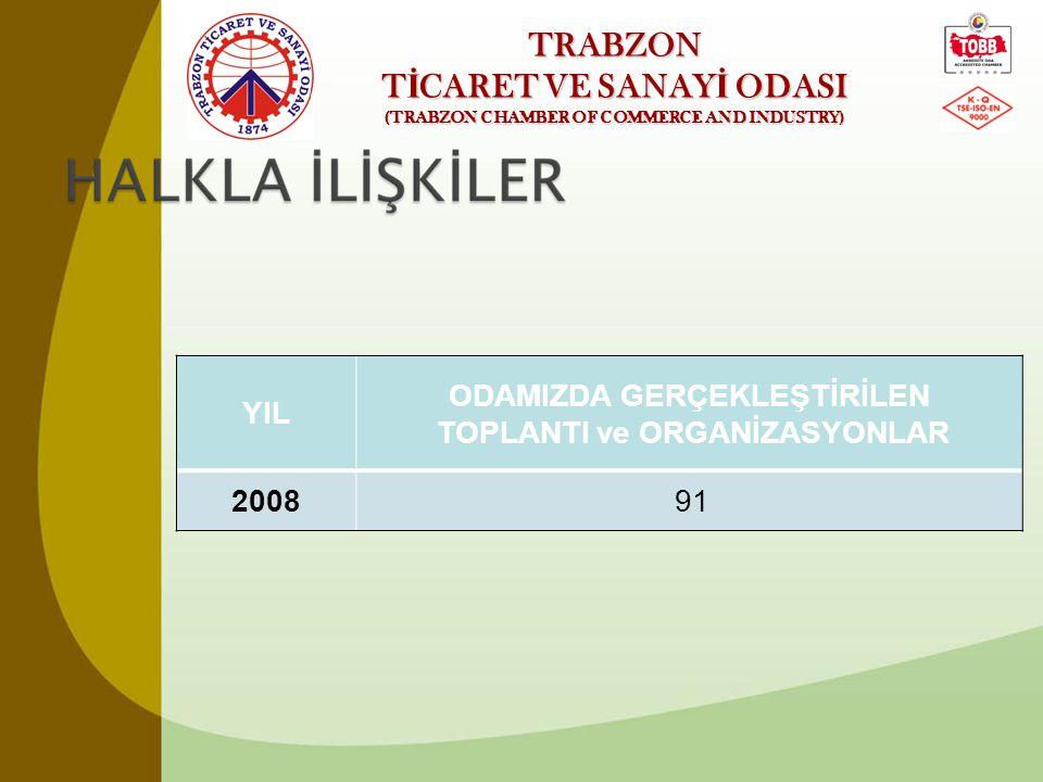 TRABZON T İ CARET VE SANAY İ ODASI (TRABZON CHAMBER OF COMMERCE AND INDUSTRY) YIL ODAMIZDA GERÇEKLEŞTİRİLEN TOPLANTI ve ORGANİZASYONLAR 2008 91