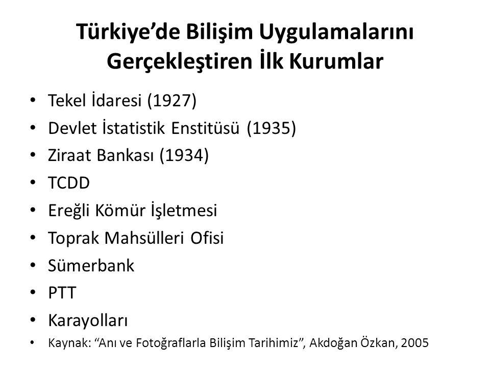 Türkiye'de Bilişim Uygulamalarını Gerçekleştiren İlk Kurumlar • Tekel İdaresi (1927) • Devlet İstatistik Enstitüsü (1935) • Ziraat Bankası (1934) • TCDD • Ereğli Kömür İşletmesi • Toprak Mahsülleri Ofisi • Sümerbank • PTT • Karayolları • Kaynak: Anı ve Fotoğraflarla Bilişim Tarihimiz , Akdoğan Özkan, 2005
