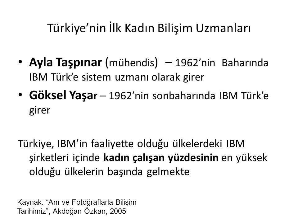 Türkiye'nin İlk Kadın Bilişim Uzmanları • Ayla Taşpınar ( mühendis ) – 1962'nin Baharında IBM Türk'e sistem uzmanı olarak girer • Göksel Yaşa r – 1962'nin sonbaharında IBM Türk'e girer Türkiye, IBM'in faaliyette olduğu ülkelerdeki IBM şirketleri içinde kadın çalışan yüzdesinin en yüksek olduğu ülkelerin başında gelmekte Kaynak: Anı ve Fotoğraflarla Bilişim Tarihimiz , Akdoğan Özkan, 2005