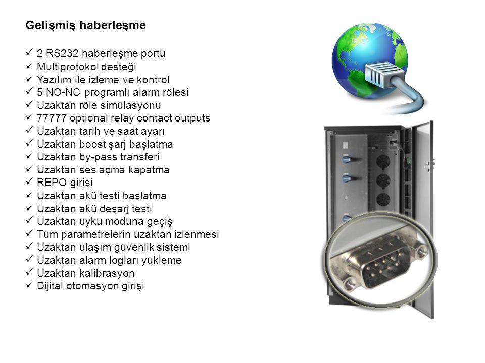 Gelişmiş haberleşme  2 RS232 haberleşme portu  Multiprotokol desteği  Yazılım ile izleme ve kontrol  5 NO-NC programlı alarm rölesi  Uzaktan röle