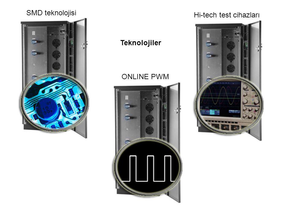 Teknolojiler SMD teknolojisi Hi-tech test cihazları ONLINE PWM