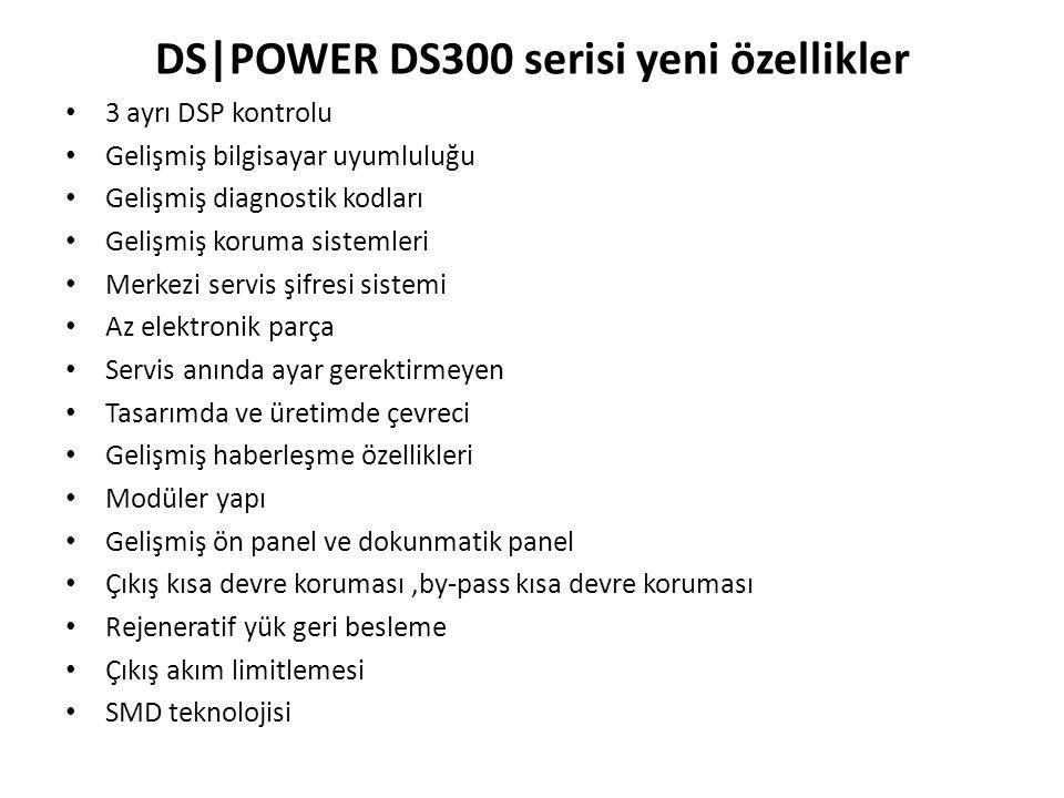 Ulusal elektrik şebekesini koruyan çevreci  Giriş sigorta koruması,düşük ve yüksek giriş voltajı koruması  Giriş gücü limitleme  Giriş faz-faz arası voltaj göstergesi  Giriş faz-nötr arası voltaj göstergesi  Power factor correction sistemi PFC  Düşük giriş akım THD değeri  Programlı power walk in süresi  Programlı başlama gecikmesi  Giriş RMS akım göstergesi  Giriş frekans göstergesi  ayrı DSP ile PFC kontrolu  Giriş kesici şalteri  Modüler kart yapısı  CAN interface  Bellek hatası kontrolu  Giriş için gelişmiş diagnostik  Rejeneratif yük geri besleme  Seçilebilir giriş voltaj ve frekansı  Akü şarj akımı limitleme