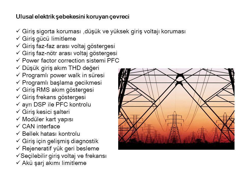 Ulusal elektrik şebekesini koruyan çevreci  Giriş sigorta koruması,düşük ve yüksek giriş voltajı koruması  Giriş gücü limitleme  Giriş faz-faz aras