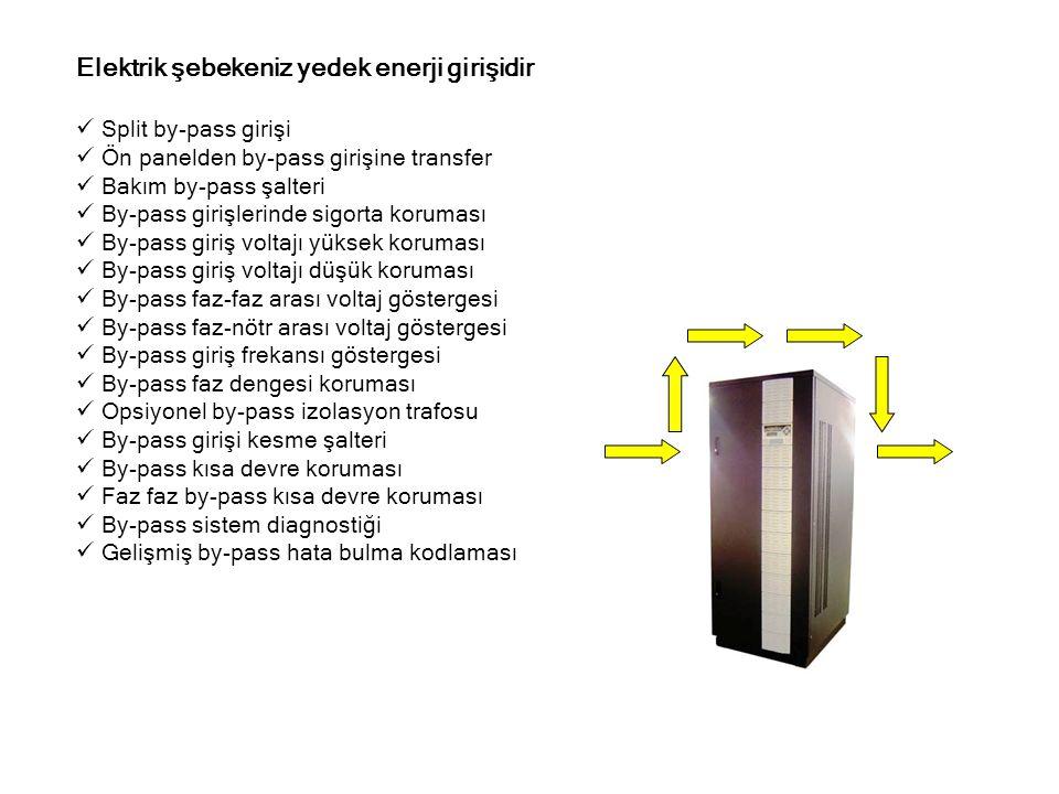 Elektrik şebekeniz yedek enerji girişidir  Split by-pass girişi  Ön panelden by-pass girişine transfer  Bakım by-pass şalteri  By-pass girişlerind