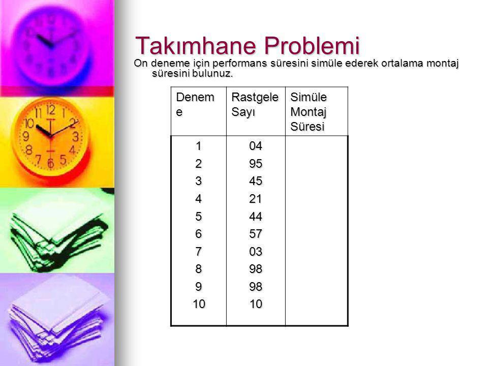 Takımhane Problemi On deneme için performans süresini simüle ederek ortalama montaj süresini bulunuz. Denem e Rastgele Sayı Simüle Montaj Süresi 12345