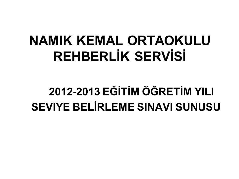 NAMIK KEMAL ORTAOKULU REHBERLİK SERVİSİ 2012-2013 EĞİTİM ÖĞRETİM YILI SEVIYE BELİRLEME SINAVI SUNUSU