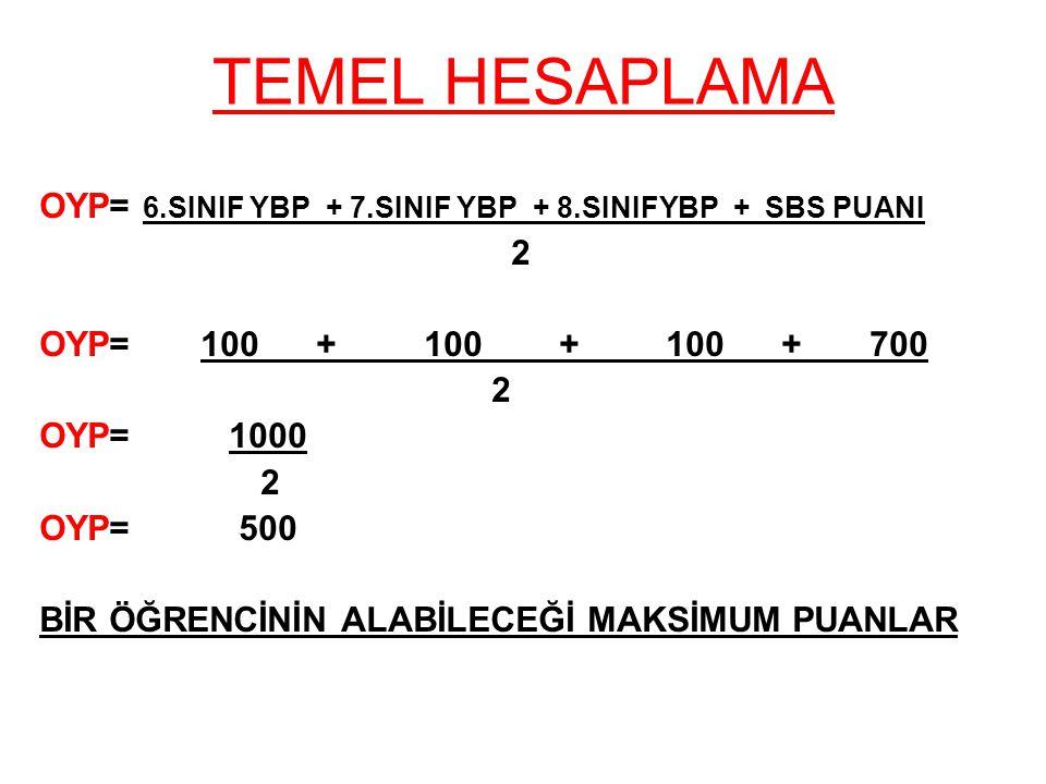 TEMEL HESAPLAMA OYP= 6.SINIF YBP + 7.SINIF YBP + 8.SINIFYBP + SBS PUANI 2 OYP= 100 + 100 + 100 + 700 2 OYP= 1000 2 OYP= 500 BİR ÖĞRENCİNİN ALABİLECEĞİ